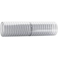 Iberflex - PVC